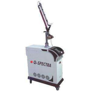 Q-Spectra